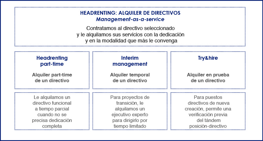 taula_reimatel_2015 management as a service Servicios de Management as a Service taula reimatel 2015